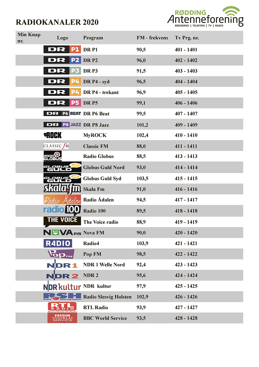 Radio Kanaler